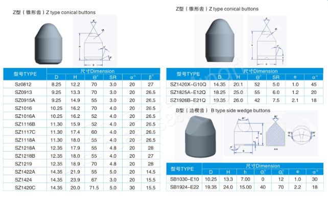 Widia Cemented Tungsten Carbide Tips Polishing Surface For Button Rock Drill Bit